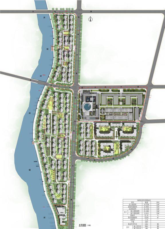 太白汤峪河东岸项目规划方案批前公示