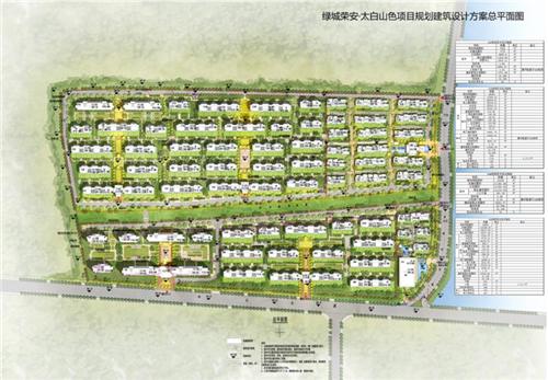 太白山色项目规划方案批前公示