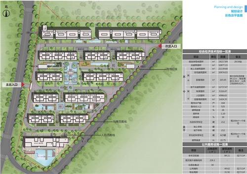御鉴·太白项目规划方案批前公示